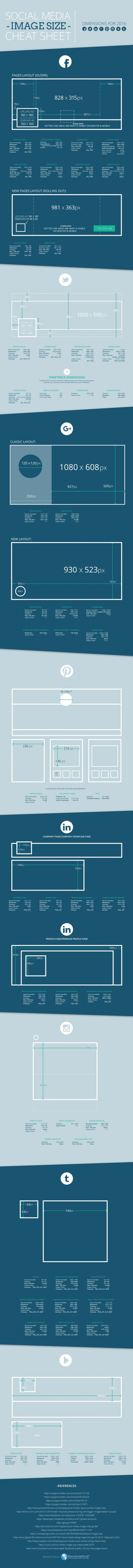 infografia social-cheat-sheet-infographic
