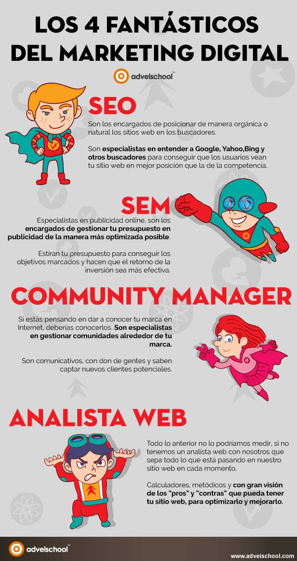INFOGRAFIA_4-fantasticos-marketing-sigital