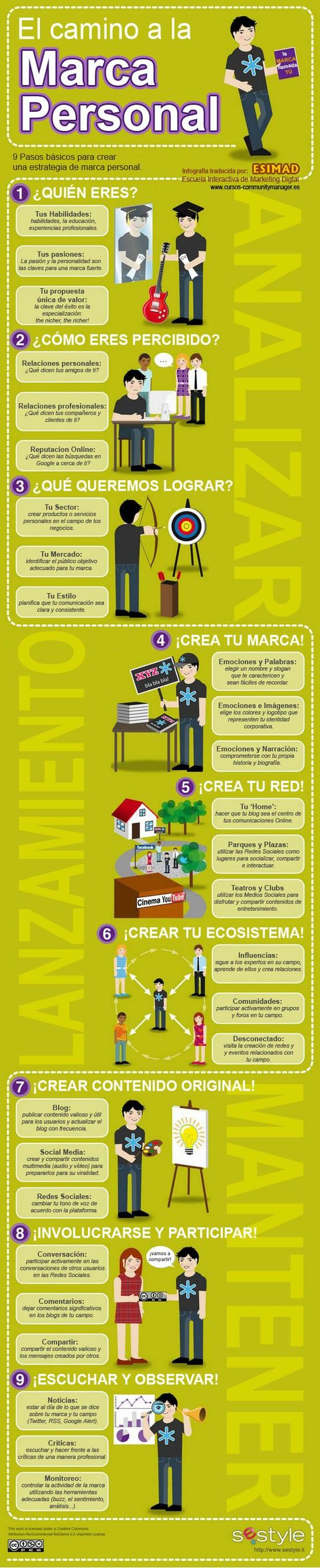 Cree su marca personal en sólo nueve pasos. Infografía
