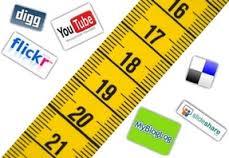 La importancia de medir la estrategia de vídeo