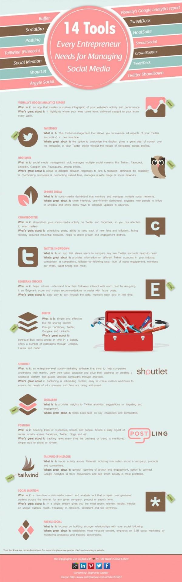 infografia herramientas