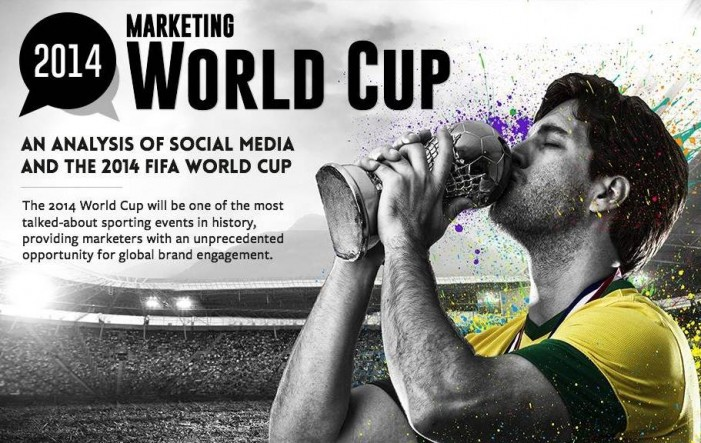 Social Media Marketing en el Mundial Brasil 2014. Infografía