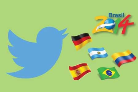 Millennials: activos usuarios de Twitter en Brasil 2014