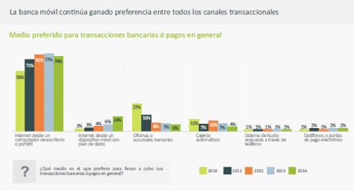 banca latina2