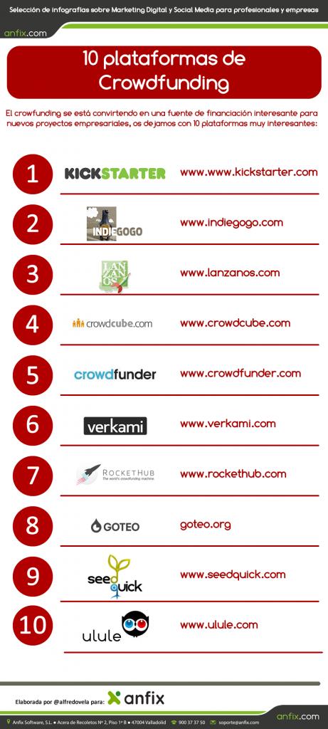 infografia_crowdfunding