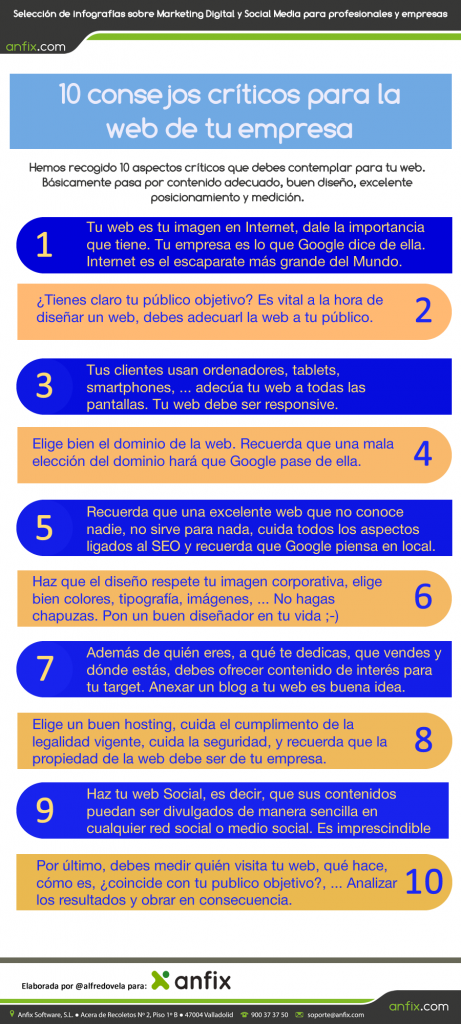infografia_anfix_10_consejos_web.fw_1