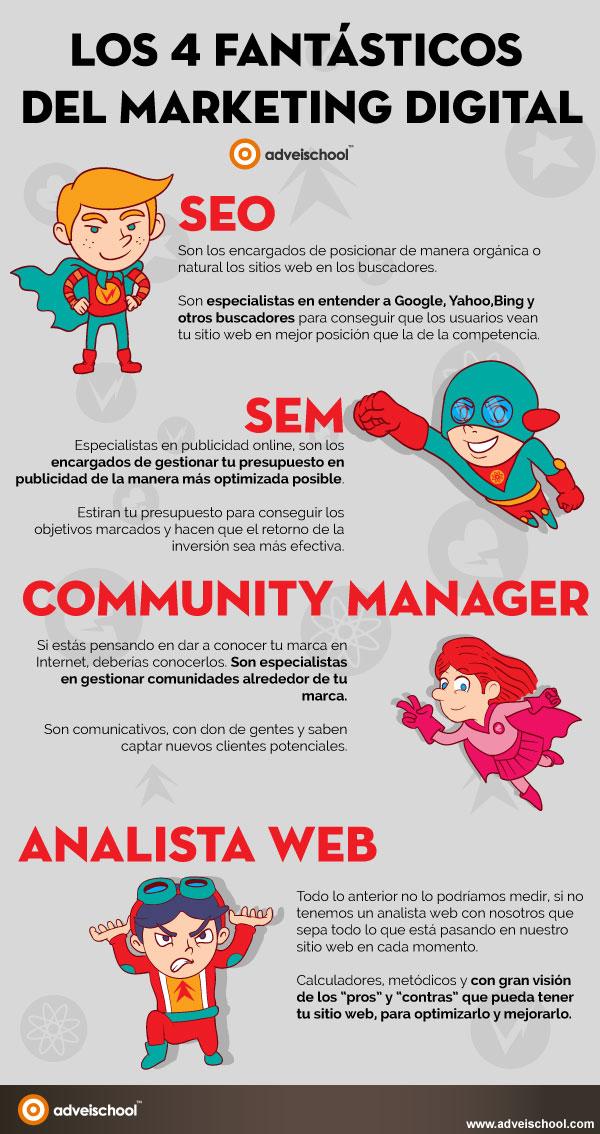 INFOGRAFIA_4-fantasticos-marketing-sigital